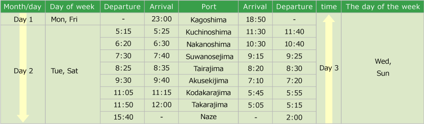 Ferry Toshima service