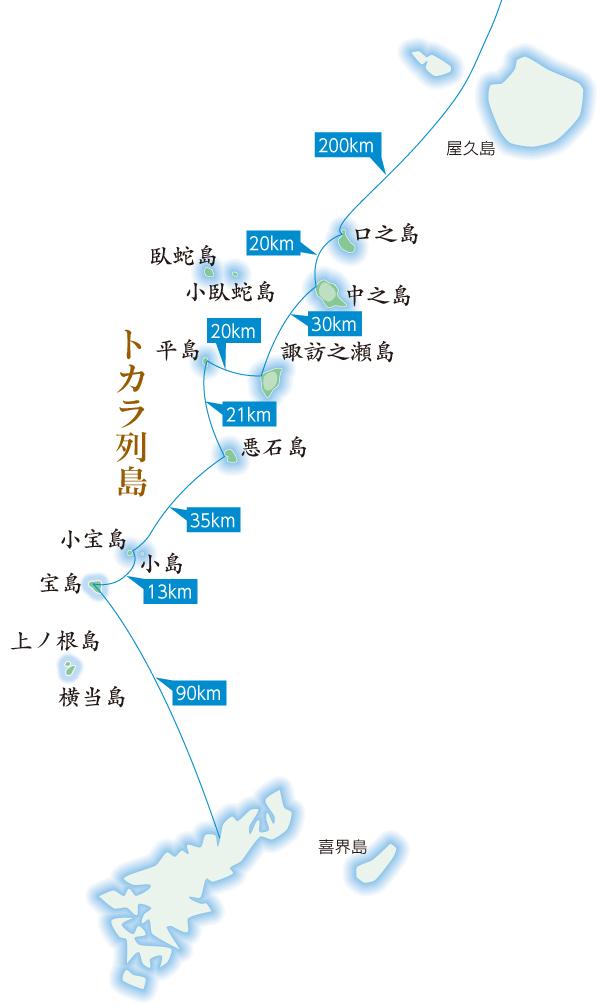 地図:十島村の位置